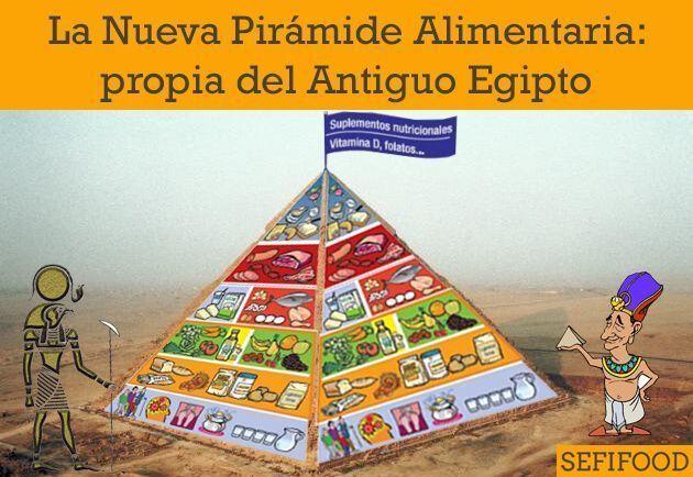 La Nueva Pirámide Alimentaria: propia del antiguo Egipto 1