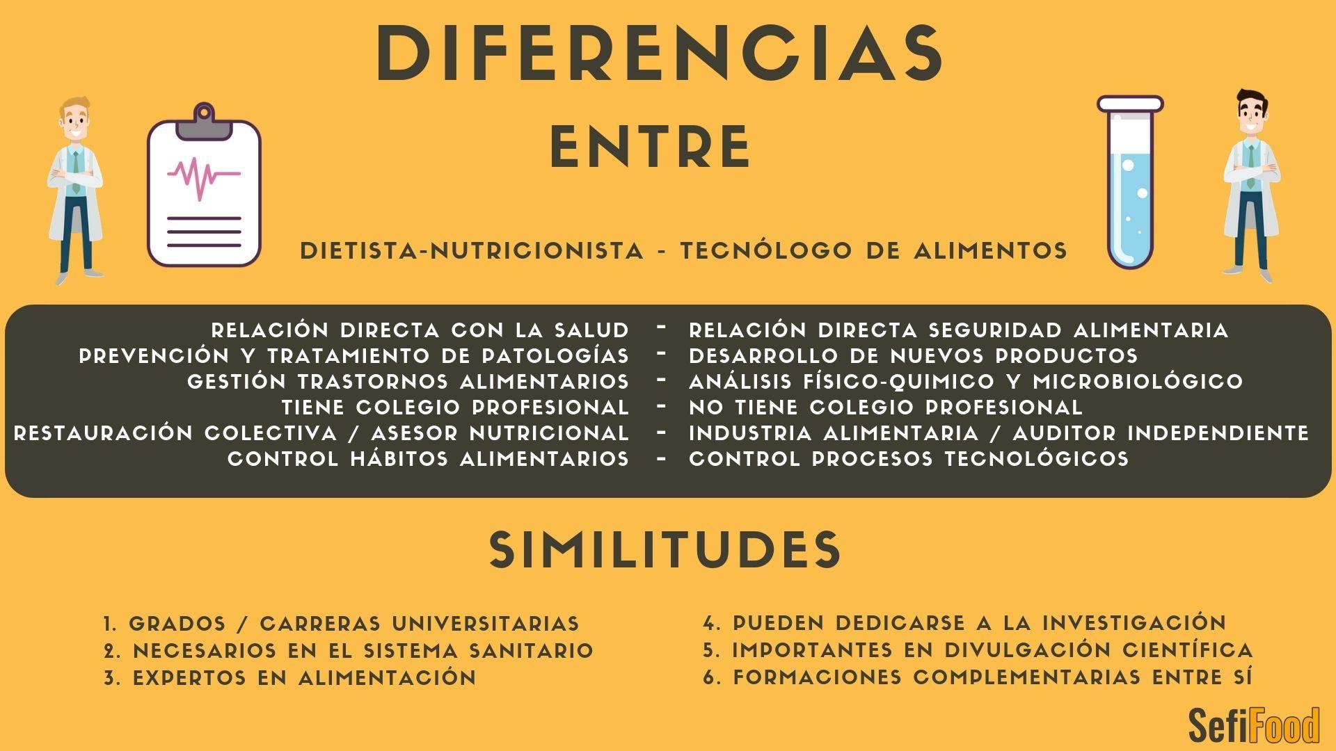 tecnólogo de alimentos y dn diferencias