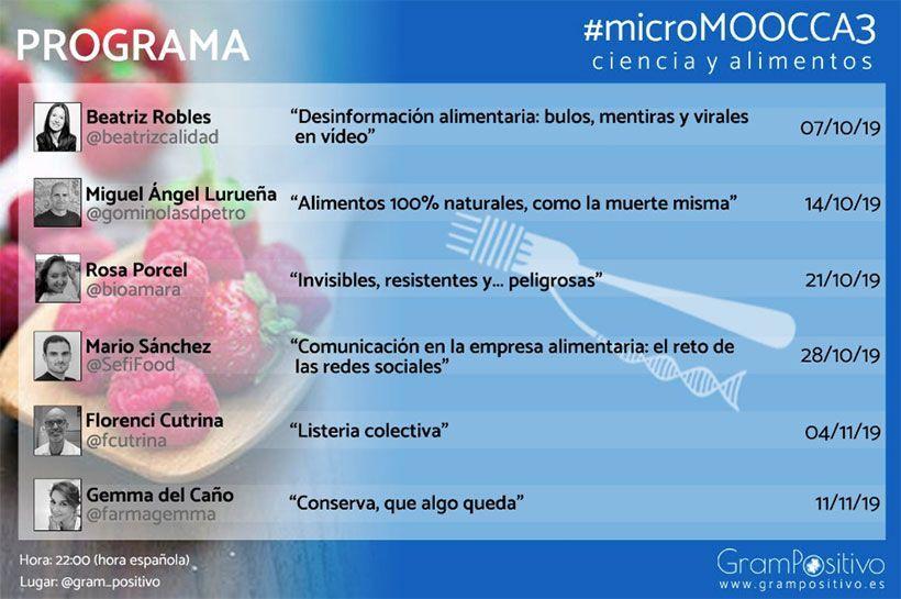 Comunicación en la empresa alimentaria: el reto de las redes sociales #microMOOCCA3   Curso 2